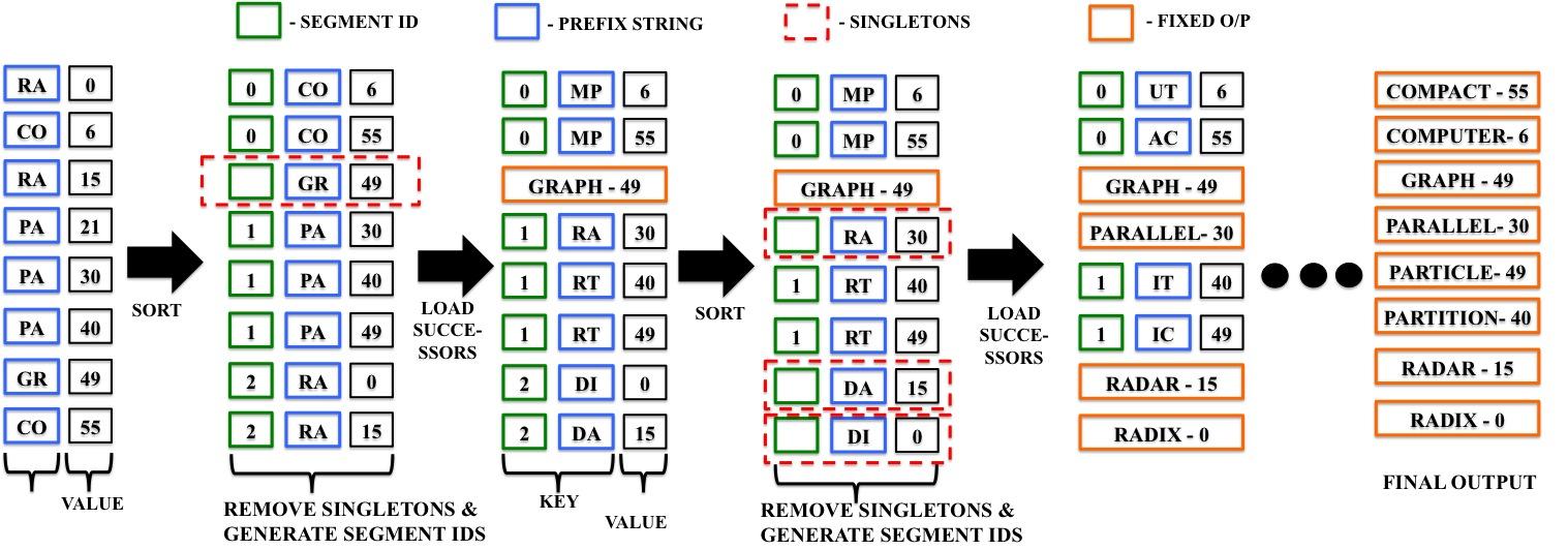 circuit diagram of intel 945 motherboard